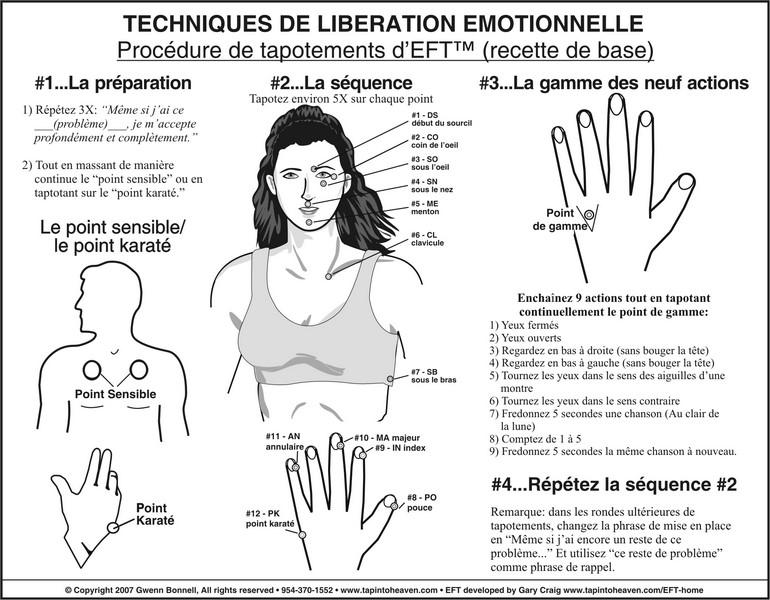 EFT - Technique de libération émotionnelle