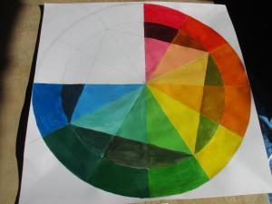Cercles chromatiques