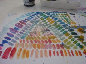 Exploration de la couleur
